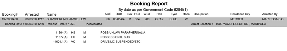 mariposa county booking report for august 3 2020