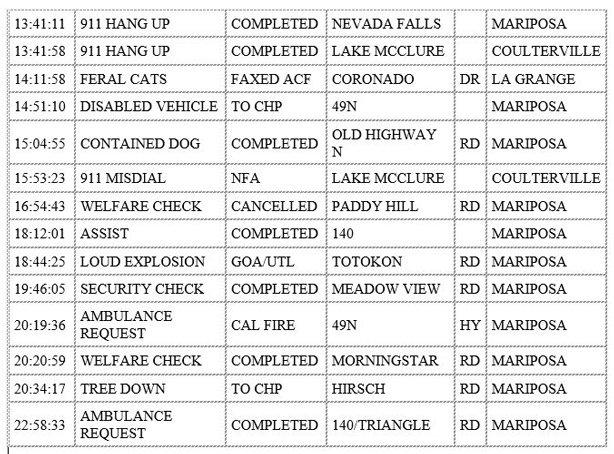 mariposa county booking report for august 4 2020 2
