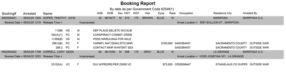 mariposa county booking report for august 4 2020