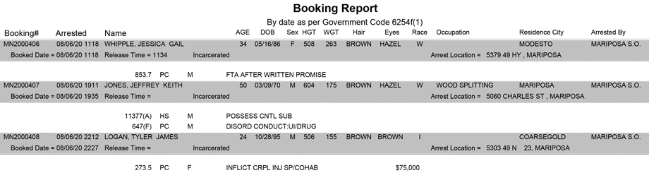 mariposa county booking report for august 6 2020