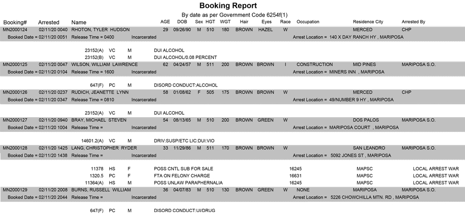 mariposa county booking report for february 11 2020