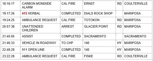 mariposa county booking report for february 14 2020.2