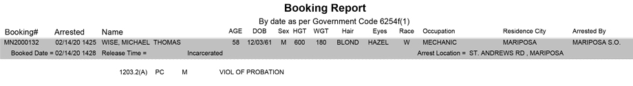 mariposa county booking report for february 14 2020
