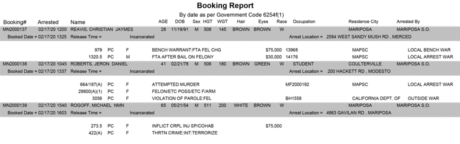 mariposa county booking report for february 17 2020