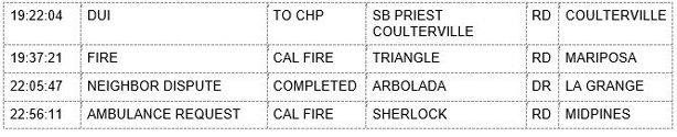 mariposa county booking report for february 8 2020.2