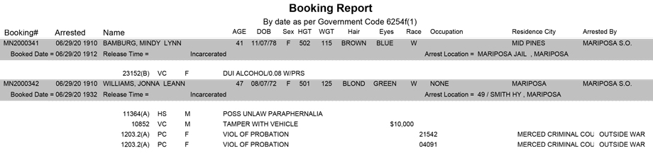 mariposa county booking report for june 29 2020