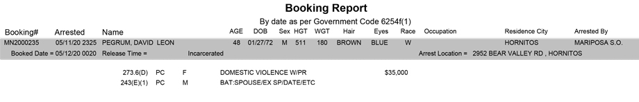 mariposa county booking report for may 12 2020