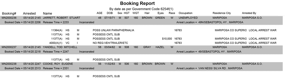 mariposa county booking report for may 14 2020