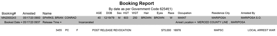 mariposa county booking report for may 17 2020
