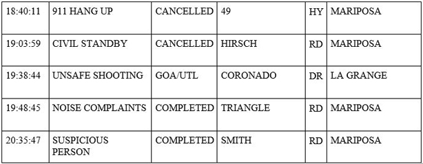 mariposa county booking report for may 25 2020 3