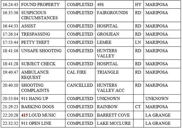 mariposa county booking report for may 30 2020 2