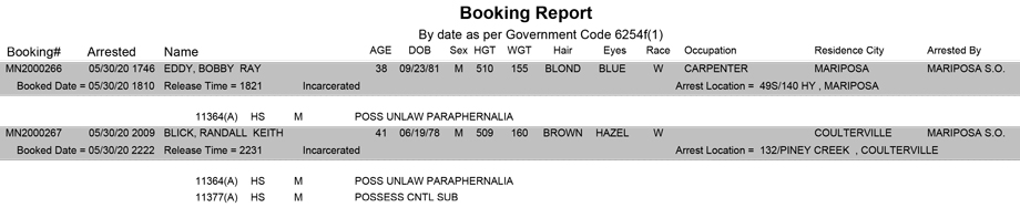 mariposa county booking report for may 30 2020