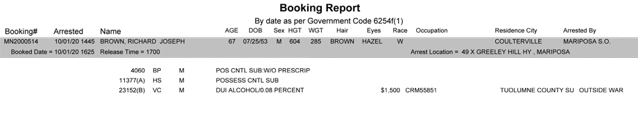 mariposa county booking report for october 1 2020