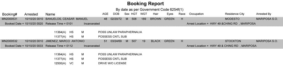 mariposa county booking report for october 10 2020