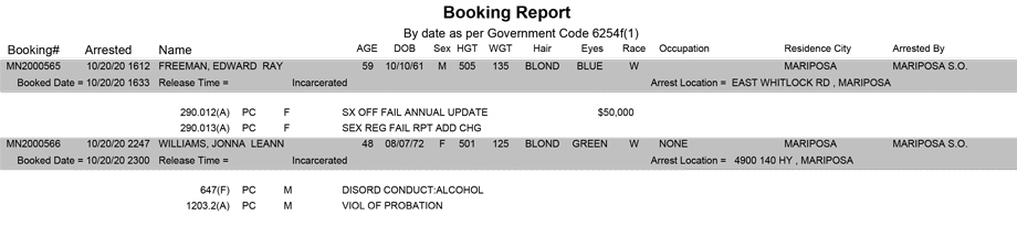 mariposa county booking report for october 20 2020