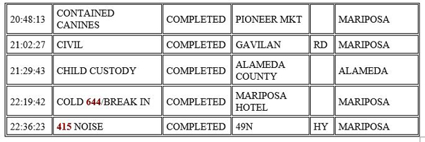 mariposa county booking report for october 4 2020 3