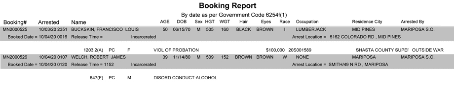 mariposa county booking report for october 4 2020