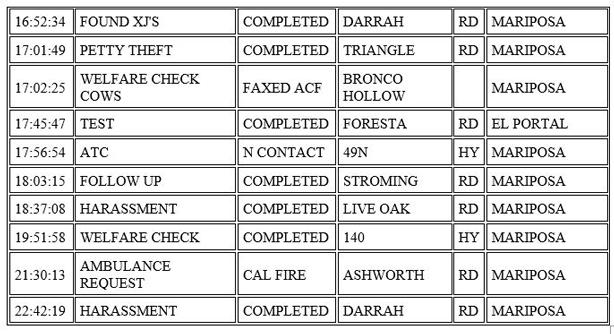 mariposa county booking report for october 6 2020 2