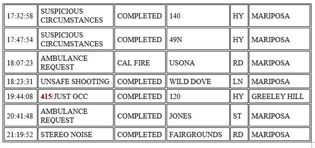 mariposa county booking report for october 7 2020 2