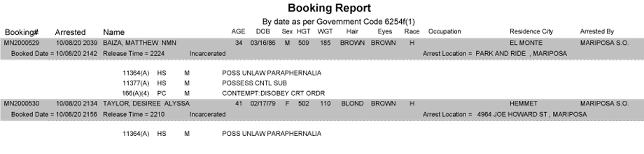 mariposa county booking report for october 8 2020