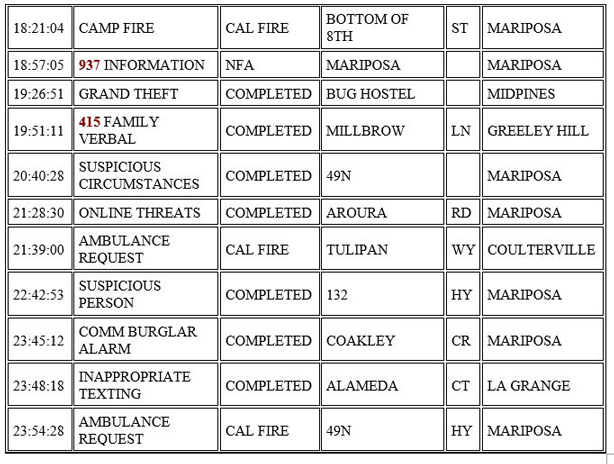 mariposa county booking report for october 9 2020 3