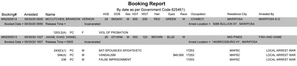 mariposa county booking report for september 30 2020
