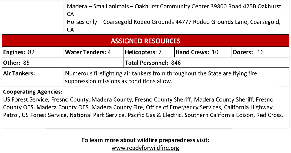 9 6 20 creek fire pm update 2