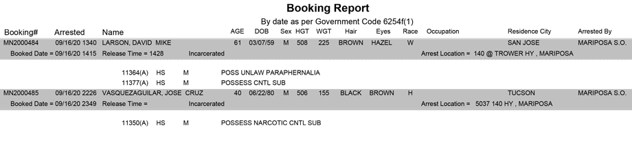 mariposa county booking report for september 16 2020