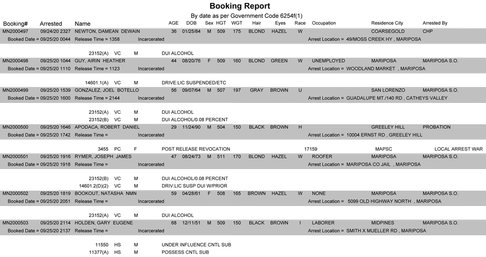 mariposa county booking report for september 25 2020
