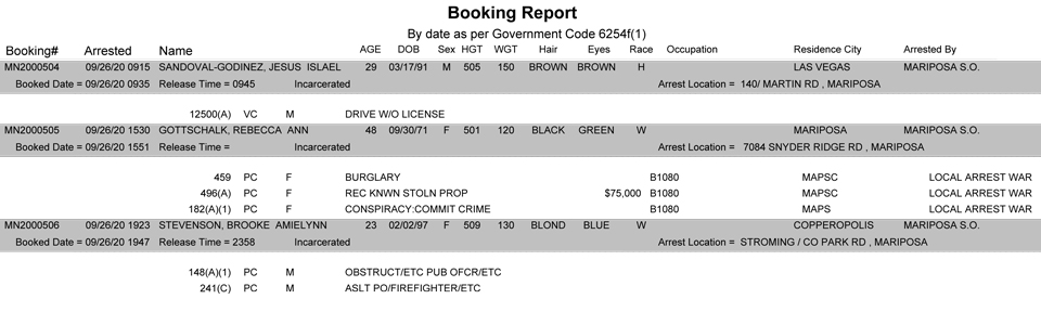 mariposa county booking report for september 26 2020