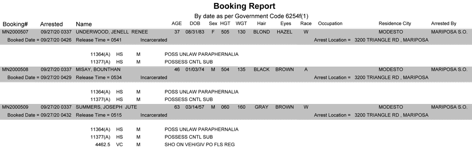 mariposa county booking report for september 27 2020