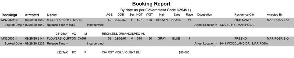 mariposa county booking report for september 29 2020