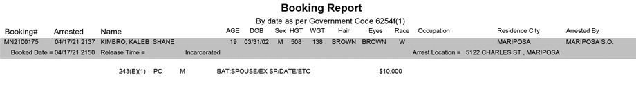 mariposa county booking report for april 17 2021