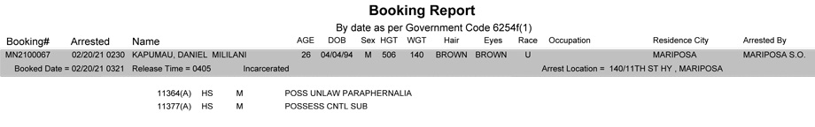 mariposa county booking report for february 20 2021