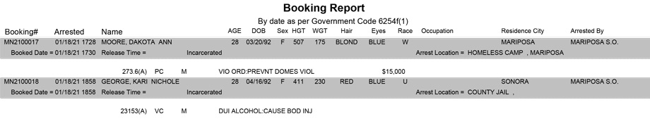 mariposa county booking report for january 18 2021