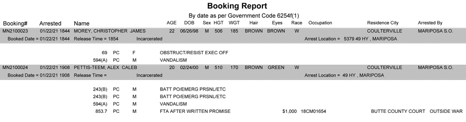 mariposa county booking report for january 22 2021